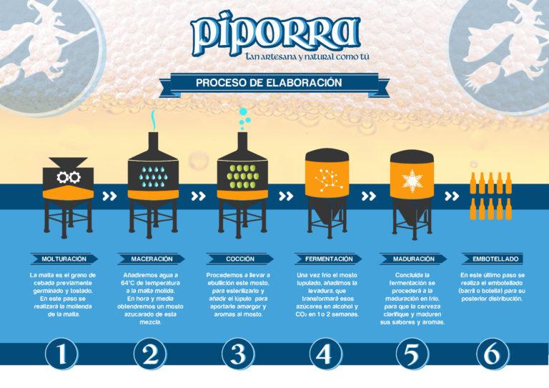 cerveza piporra 5 768x543